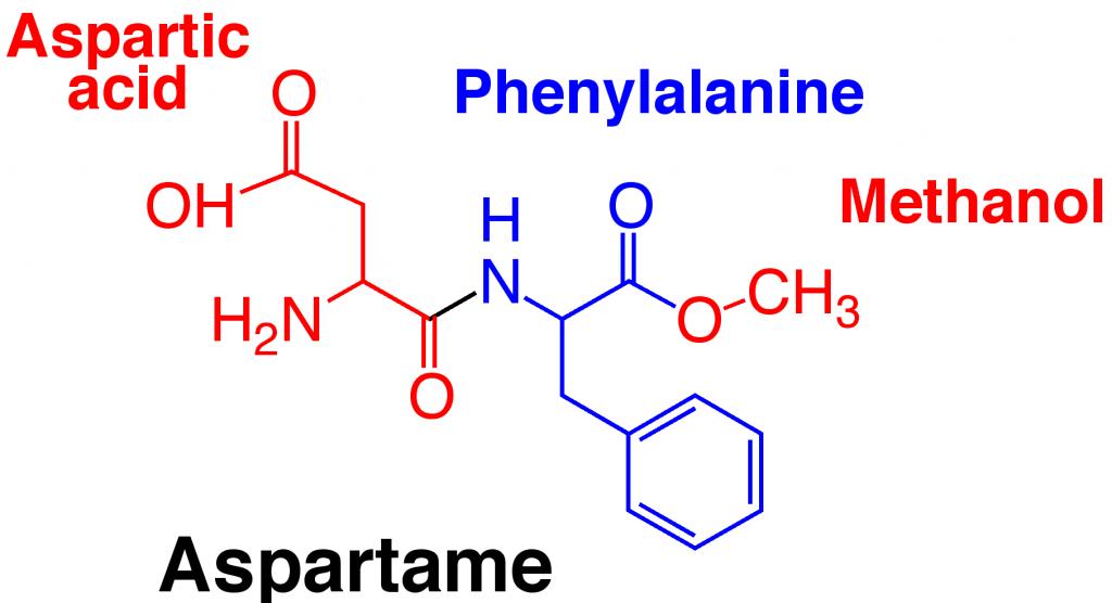 Aspartam sau E