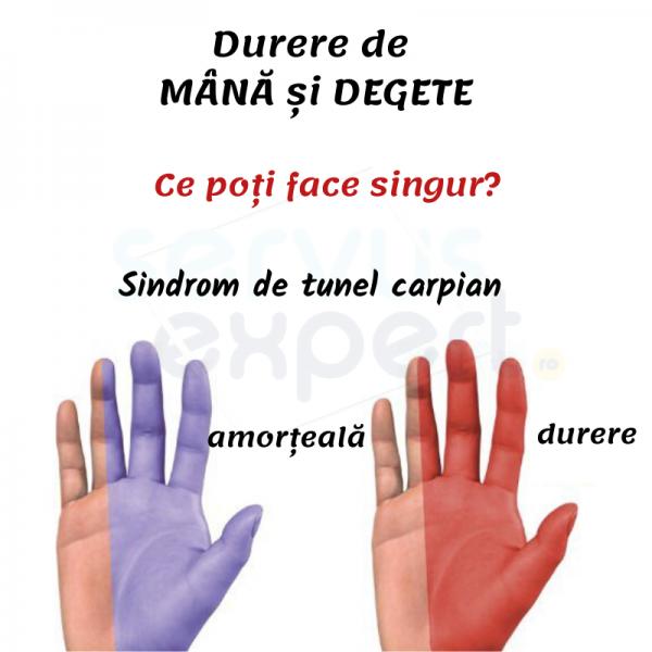 cum să amelioreze inflamația cu artrita degetului unguent pentru articulații doloron 25 gr