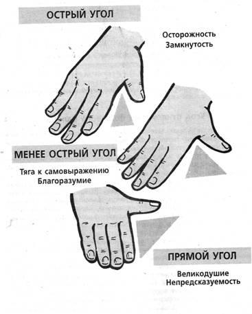 dureri ale articulațiilor degetelor după muncă