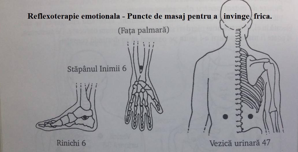 durere la nivelul articulației șoldului cu osteochondroză